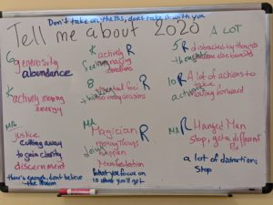 whiteboard notes for the 2020 forecast